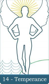Temperance Tarot Card Meaning