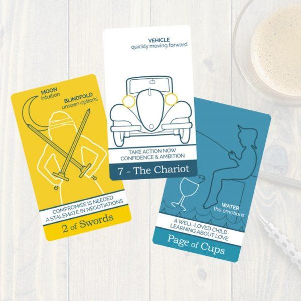 Three tarot cards from The Simple Tarot Deck - Beginner version with tarot keywords.