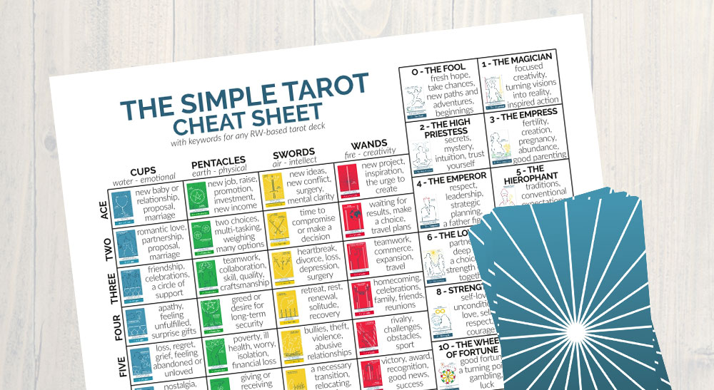 Free PDF printable Tarot Cheat Sheet from The Simple Tarot.