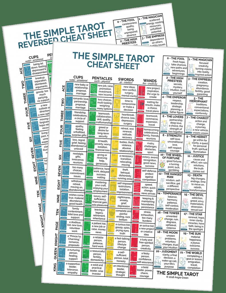 Simple Tarot Cheat Sheet from The Simple Tarot.